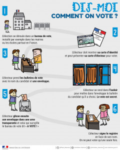Dis-moi-comment-on-vote (1)