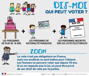 Dis-moi-qui-peut-voter (1)